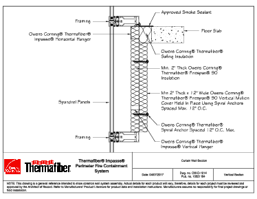 Thermafiber® Aluminum-Framed Curtain Wall Perimeter Fire Containment