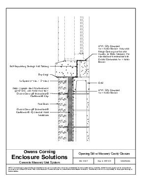 Concrete Masonry Unit with Masonry Veneer and Fluid or Sheet
