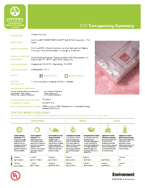 cover image of EPD Transparency Brief - EcoTouch Foil Faced Insulation