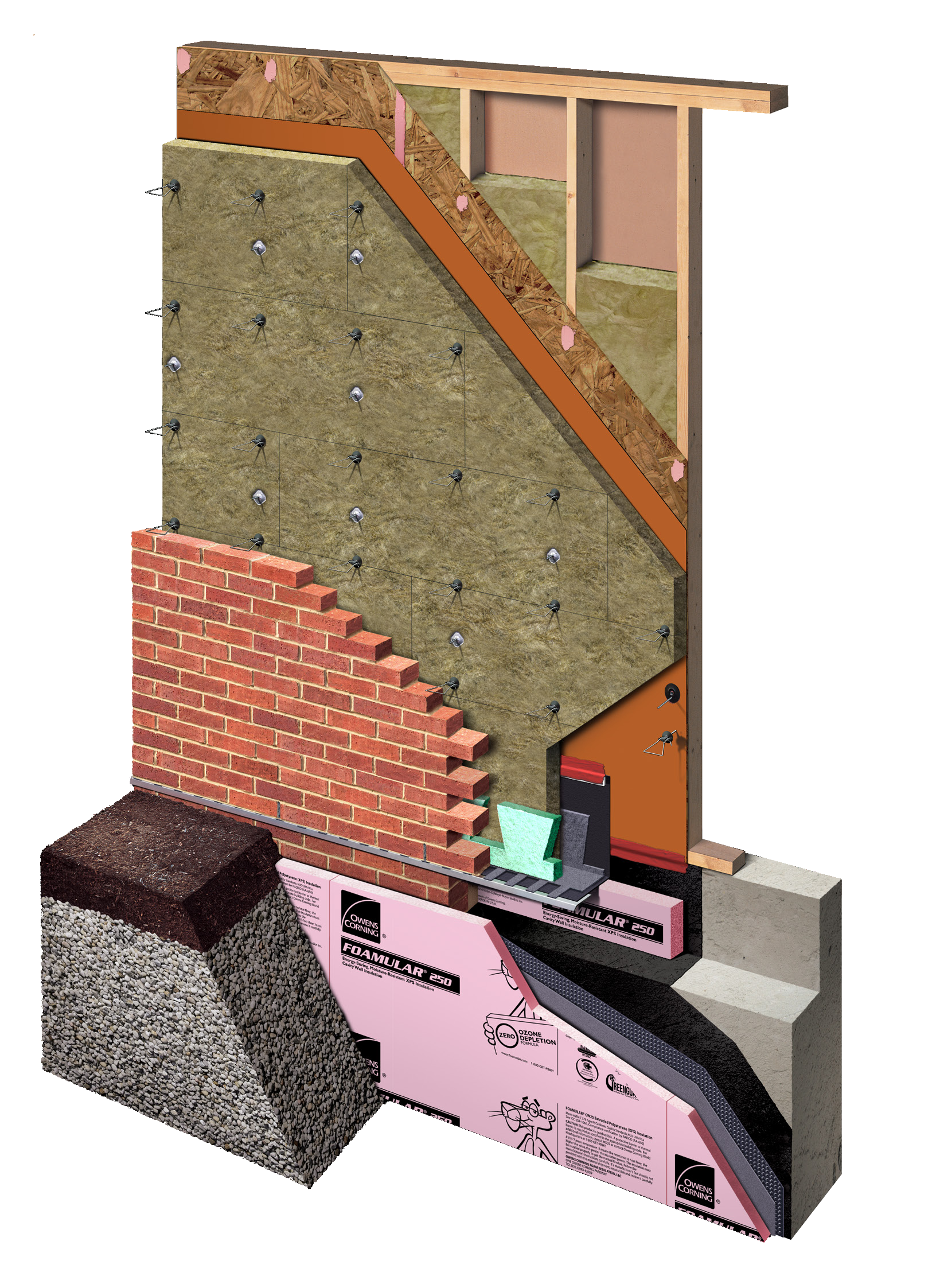 Wood Stud With Masonry Veneer And Fluid Or Sheet Awb With High Compressive Strength Mineral Wool Continuous Insulation Owens Corning Enclosure Solutions