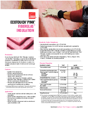 cover image of EcoTouch PINK FIBERGLAS Insulation Product Data Sheet