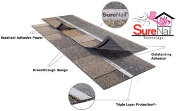 Trudefinition 174 Duration Roofing Shingles Estate Gray